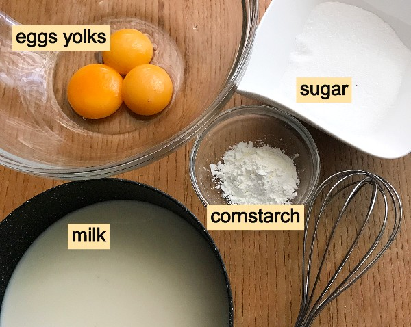 egg yolks, sugar, cornstarch and milk with whisk